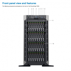 server dell poweredge t640 front khoserver